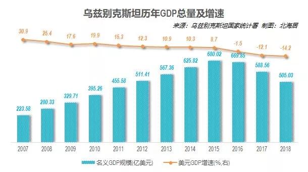 人均实际gdp_美三季度GDP远超预期 黄金盘中瑟瑟发抖急挫6美元